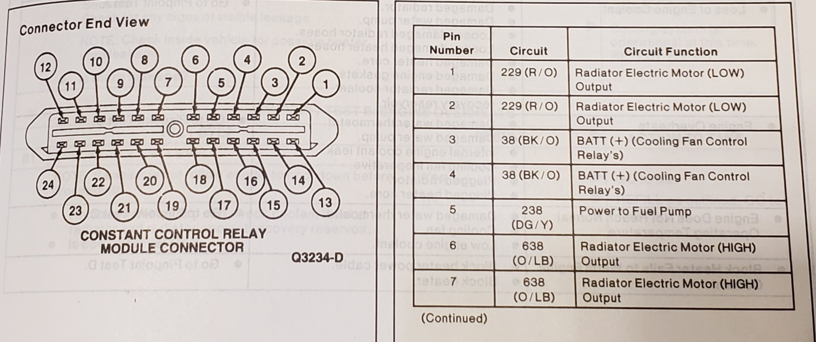 mustang ccrm \u2013 all you need to know! (with diagrams) \u2013 grand touringthis article is supplemental information to our extremely popular video on debunking the myths around the 1994 95 mustang constant control relay module